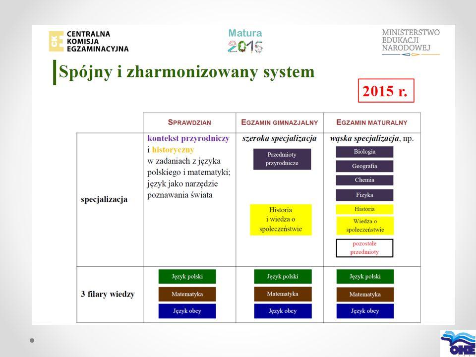 Wybór języków obcych nowożytnych jako przedmiotów obowiązkowych (Polska)