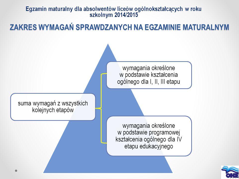 Egzamin ustny z języka polskiego (nowa formuła) Egzamin przeprowadzany z wykorzystaniem zadań w formie wydruków Egzamin przeprowadzany z wykorzystaniem komputera Przebieg egzaminu Zdający przygotowuje się do egzaminu.