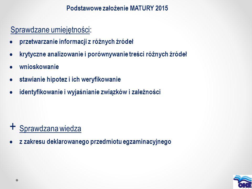 Dostosowania egzaminu maturalnego w 2015 PrzedmiotyArkusze Czas trwania (min) arkusz standardowy arkusz dla osób z autyzmem, w tym z zespołem Aspergera arkusz dla osób niesłyszą- cych arkusz dla osób słabosłyszących arkusz dla osób niewidomych (A6) albo słabowidzą- cych (A4) A1A2 * A7A3 * A6 * i A4 * język polski poziom podstawowy170do 200170do 200do 255 poziom rozszerzony180do 210 do 270 matematyka poziom podstawowy170do 200 do 255 poziom rozszerzony180do 210 do 270 języki obce nowożytne poziom podstawowy120do 150120 2a ** : do 150 2b ** : do 130 2a**: do 150 2b**: do 130 do 180 poziom rozszerzony część I120 150 do 150 do 180 do 150 do 155 2a ** : do 150 2b ** : do 150 2a**: do 180 2b**: do 155 do 180 do 225 część II70do 100do 75 2a ** : do 100 2b ** : do 75 do 105 poziom dwujęzyczny180do 210do 180 2a ** : do 210 2b ** : do 180 do 270 historia wiedza o społeczeństwie poziom podstawowy120--do 150--120--do 150--do 180-- poziom rozszerzony180do 210 do 270 biologia chemia fizyka i astronomia geografia poziom podstawowy120--do 150--do 150--do 150--do 180-- poziom rozszerzony150do 180 do 225 Na czerwono wpisano czasy trwania egzaminu w formule od 2015 r.