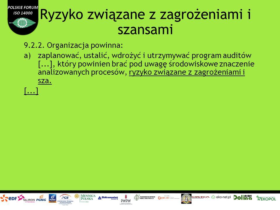 Ryzyko związane z zagrożeniami i szansami 9.2.2. Organizacja powinna: a)zaplanować, ustalić, wdrożyć i utrzymywać program auditów [...], który powinie