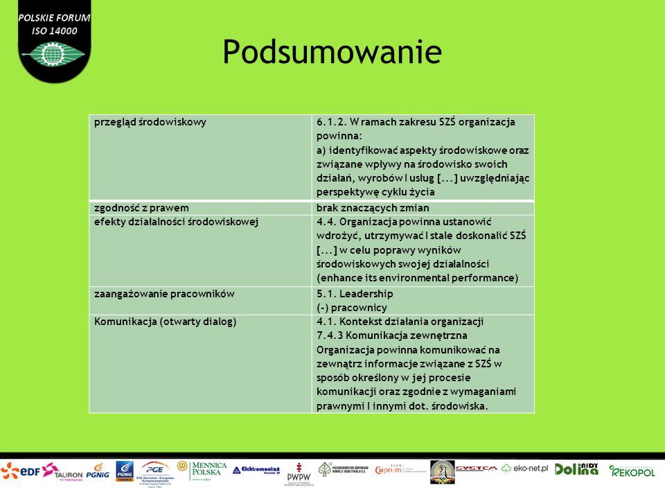 Podsumowanie przegląd środowiskowy 6.1.2. W ramach zakresu SZŚ organizacja powinna: a) identyfikować aspekty środowiskowe oraz związane wpływy na środ