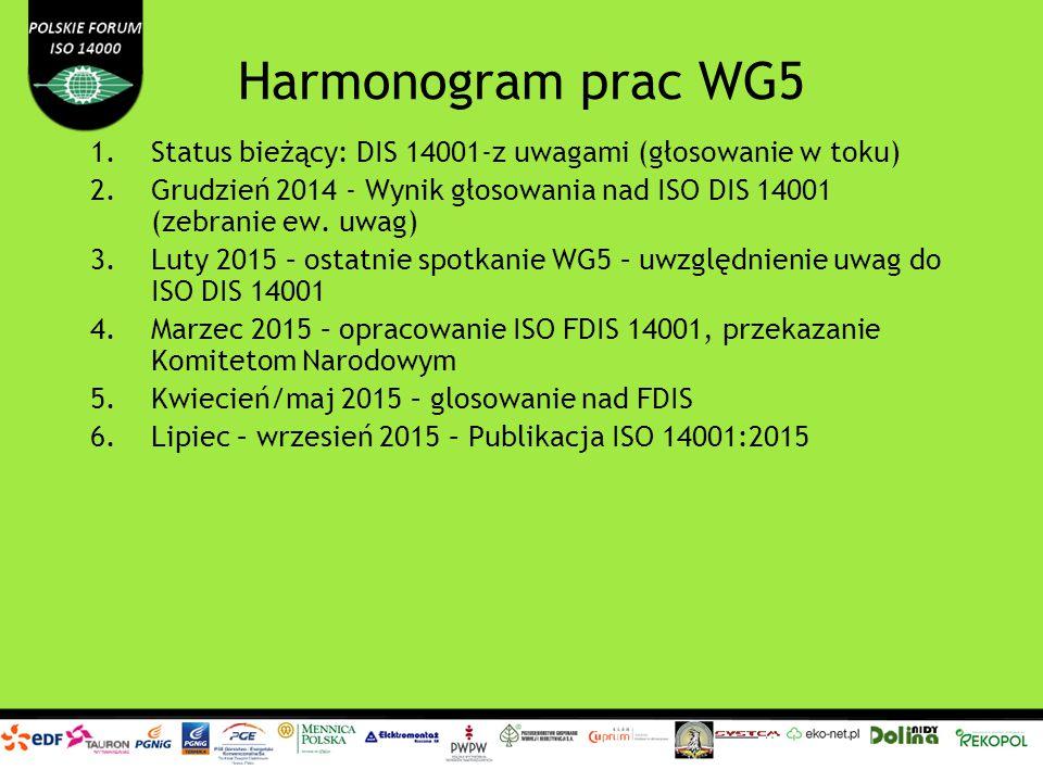 Harmonogram prac WG5 1.Status bieżący: DIS 14001-z uwagami (głosowanie w toku) 2.Grudzień 2014 - Wynik głosowania nad ISO DIS 14001 (zebranie ew. uwag