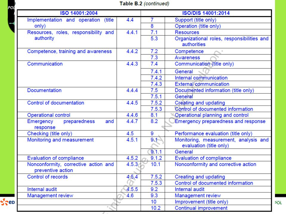 Podsumowanie przegląd środowiskowy 6.1.2.