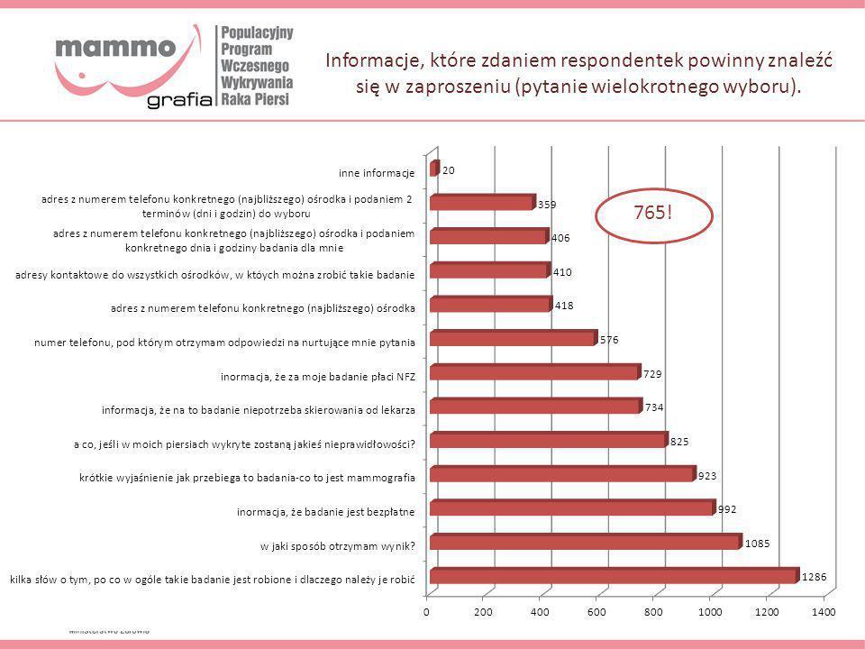 Informacje, które zdaniem respondentek powinny znaleźć się w zaproszeniu (pytanie wielokrotnego wyboru). 765!