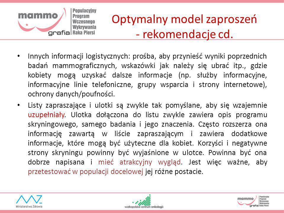Optymalny model zaproszeń - rekomendacje cd. Innych informacji logistycznych: prośba, aby przynieść wyniki poprzednich badań mammograficznych, wskazów