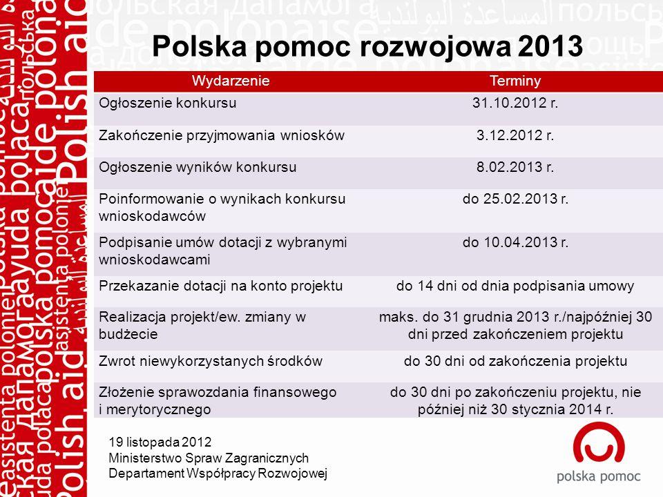 Polska pomoc rozwojowa 2013 WydarzenieTerminy Ogłoszenie konkursu31.10.2012 r.
