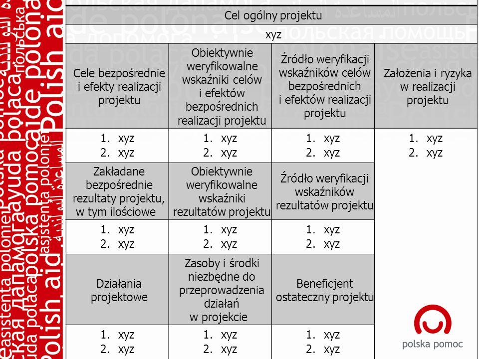 Cel ogólny projektu xyz Cele bezpośrednie i efekty realizacji projektu Obiektywnie weryfikowalne wskaźniki celów i efektów bezpośrednich realizacji projektu Źródło weryfikacji wskaźników celów bezpośrednich i efektów realizacji projektu Założenia i ryzyka w realizacji projektu 1.xyz 2.xyz 1.xyz 2.xyz 1.xyz 2.xyz 1.xyz 2.xyz Zakładane bezpośrednie rezultaty projektu, w tym ilościowe Obiektywnie weryfikowalne wskaźniki rezultatów projektu Źródło weryfikacji wskaźników rezultatów projektu 1.xyz 2.xyz 1.xyz 2.xyz 1.xyz 2.xyz Działania projektowe Zasoby i środki niezbędne do przeprowadzenia działań w projekcie Beneficjent ostateczny projektu 1.xyz 2.xyz 1.xyz 2.xyz 1.xyz 2.xyz