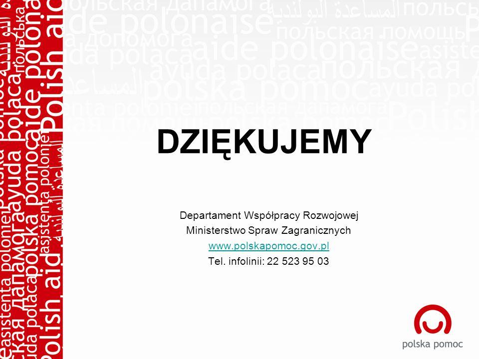 DZIĘKUJEMY Departament Współpracy Rozwojowej Ministerstwo Spraw Zagranicznych www.polskapomoc.gov.pl Tel.
