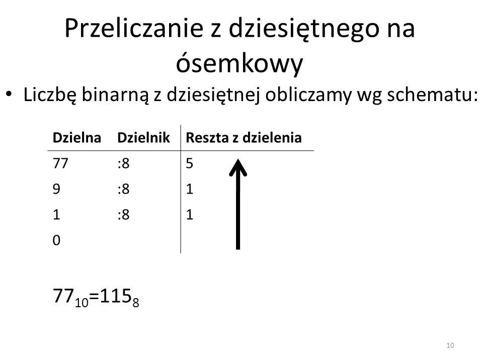 Przeliczanie z dziesiętnego na ósemkowy Liczbę binarną z dziesiętnej obliczamy wg schematu: DzielnaDzielnikReszta z dzielenia 77:85 9 1 1 1 0 77 10 =1