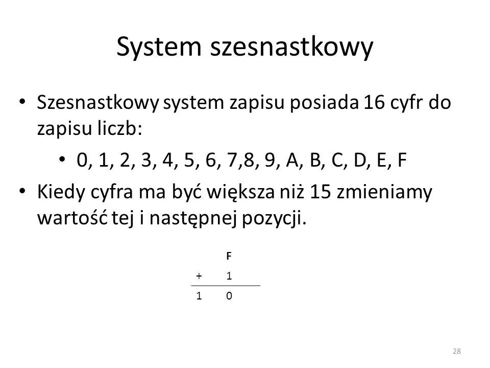System szesnastkowy Szesnastkowy system zapisu posiada 16 cyfr do zapisu liczb: 0, 1, 2, 3, 4, 5, 6, 7,8, 9, A, B, C, D, E, F Kiedy cyfra ma być więks