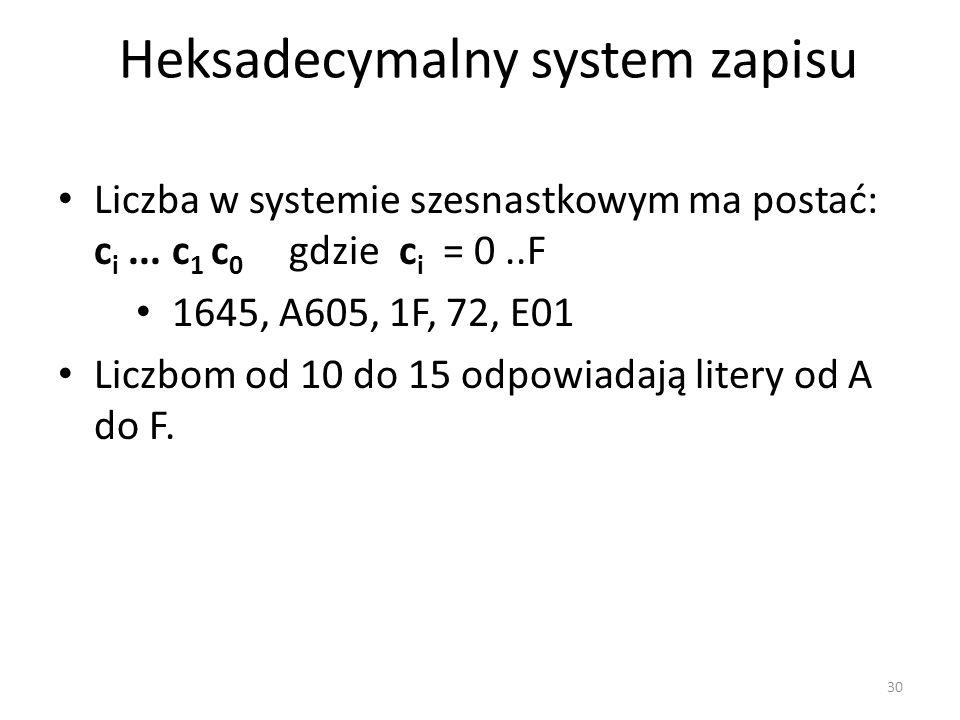 Heksadecymalny system zapisu Liczba w systemie szesnastkowym ma postać: c i... c 1 c 0 gdzie c i = 0..F 1645, A605, 1F, 72, E01 Liczbom od 10 do 15 od