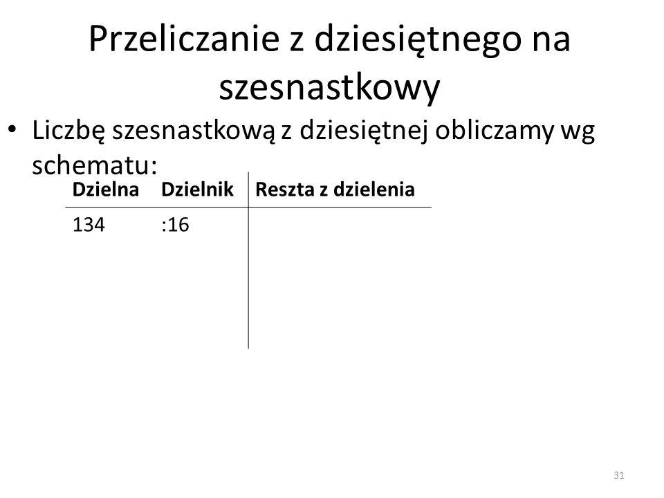 Przeliczanie z dziesiętnego na szesnastkowy Liczbę szesnastkową z dziesiętnej obliczamy wg schematu: DzielnaDzielnikReszta z dzielenia 134:16 31