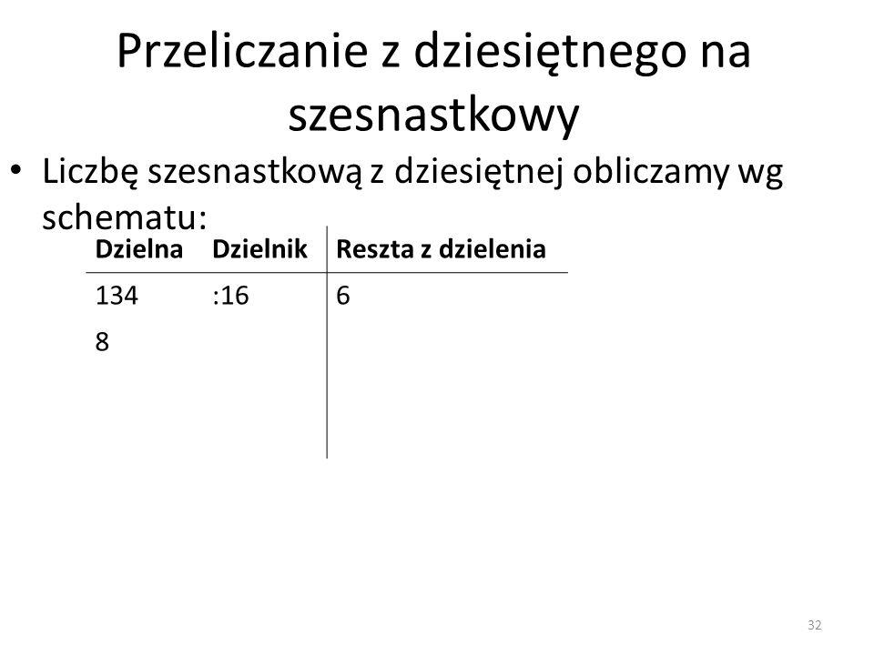 Przeliczanie z dziesiętnego na szesnastkowy Liczbę szesnastkową z dziesiętnej obliczamy wg schematu: DzielnaDzielnikReszta z dzielenia 134:166 8 32