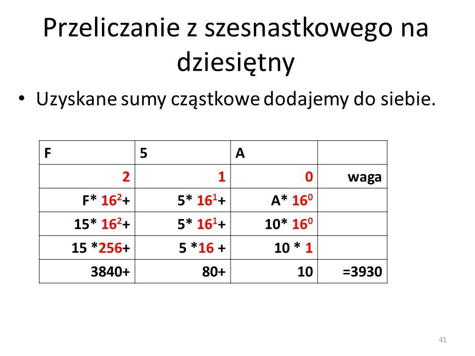 F5A 210waga F* 16 2 +5* 16 1 +A* 16 0 15* 16 2 +5* 16 1 +10* 16 0 15 *256+5 *16 +10 * 1 3840+80+10=3930 Uzyskane sumy cząstkowe dodajemy do siebie. Pr