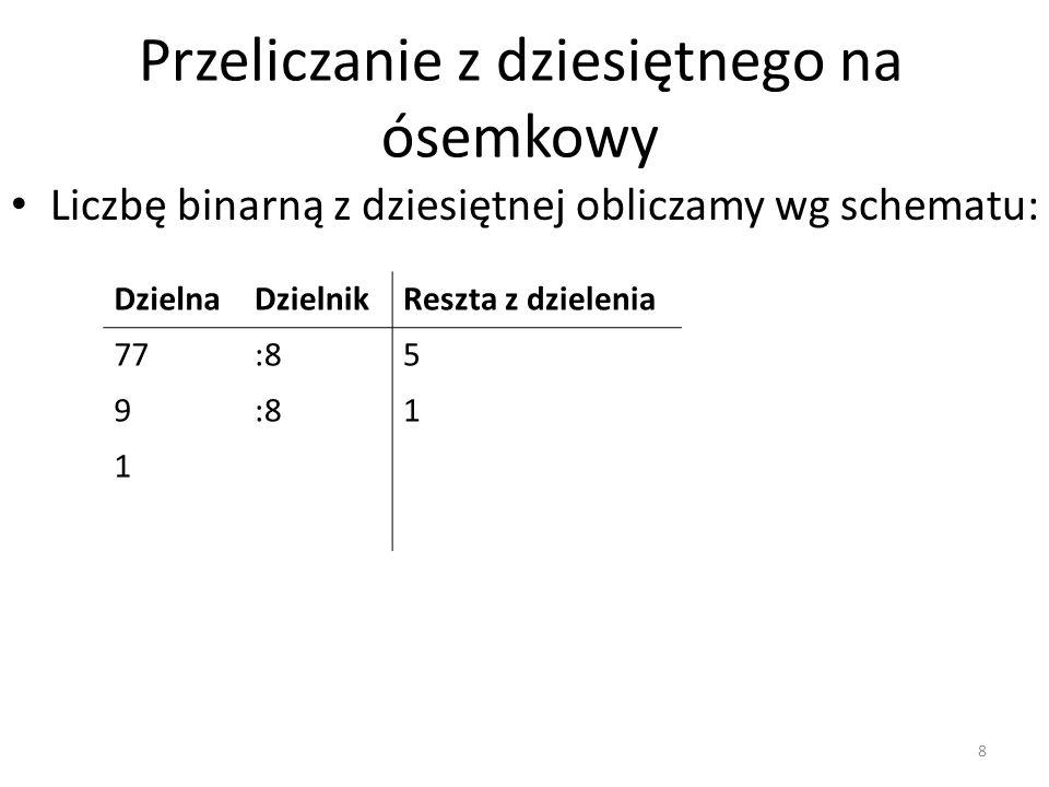 Porównanie liczb systemów 2,8,10 System dziesiętnySystem binarnySystem ósemkowy 00000 10011 20102 30113 41004 51015 61106 71117 8100010 9100111 10101012 11101113 12110014 13110115 14111016 15111117 19
