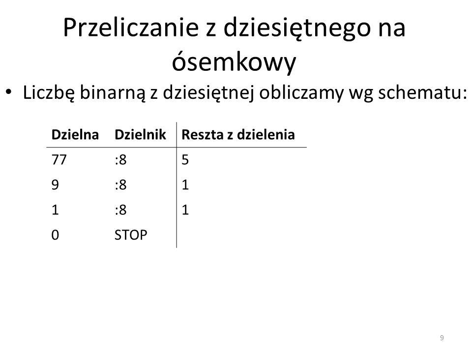 Przeliczanie z dziesiętnego na ósemkowy Liczbę binarną z dziesiętnej obliczamy wg schematu: DzielnaDzielnikReszta z dzielenia 77:85 9 1 1 1 0 77 10 =115 8 10