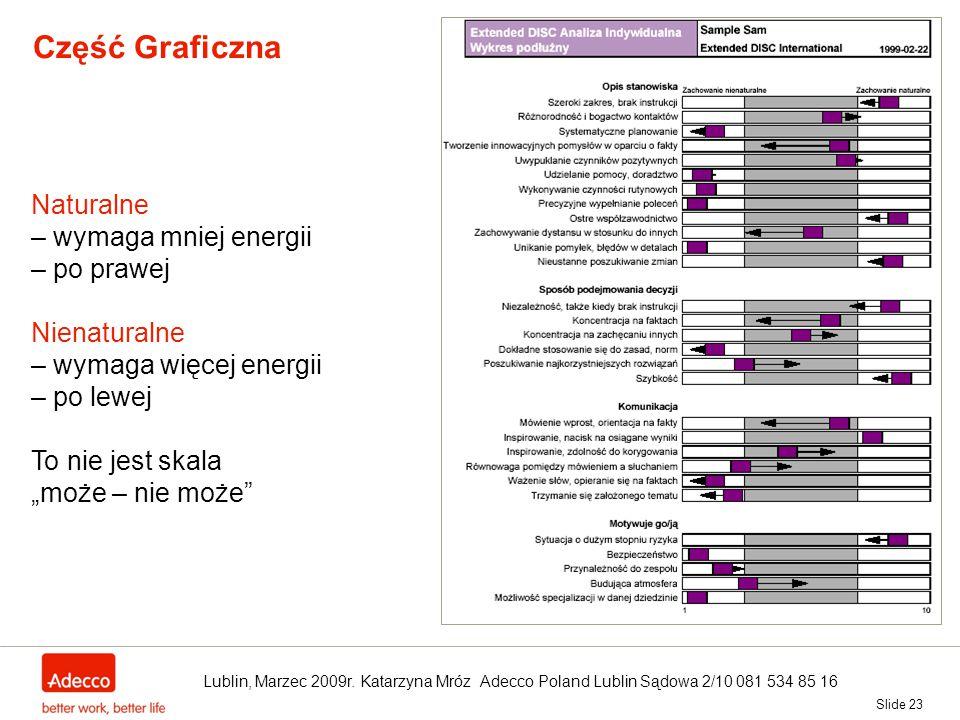 """Slide 23 Część Graficzna Naturalne – wymaga mniej energii – po prawej Nienaturalne – wymaga więcej energii – po lewej To nie jest skala """"może – nie mo"""