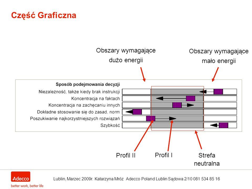 Część Graficzna Profil II Profil I Strefa neutralna Obszary wymagające dużo energii Obszary wymagające mało energii Lublin, Marzec 2009r. Katarzyna Mr