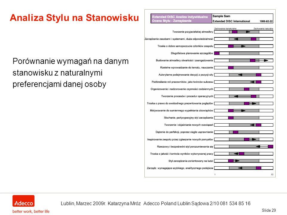 Slide 29 Analiza Stylu na Stanowisku Porównanie wymagań na danym stanowisku z naturalnymi preferencjami danej osoby Lublin, Marzec 2009r. Katarzyna Mr