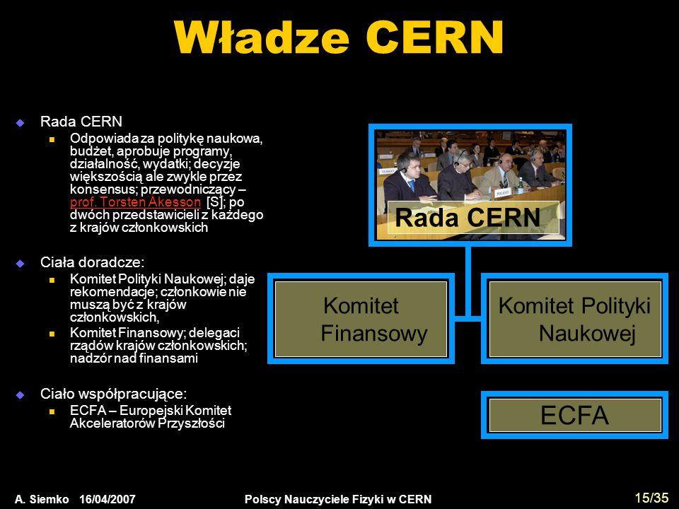 A. Siemko 16/04/2007 Polscy Nauczyciele Fizyki w CERN 15/35 Władze CERN  Rada CERN Odpowiada za politykę naukowa, budżet, aprobuje programy, działaln