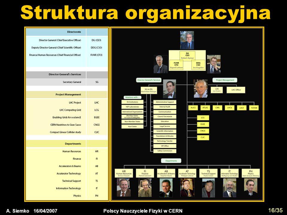 A. Siemko 16/04/2007 Polscy Nauczyciele Fizyki w CERN 16/35 Struktura organizacyjna