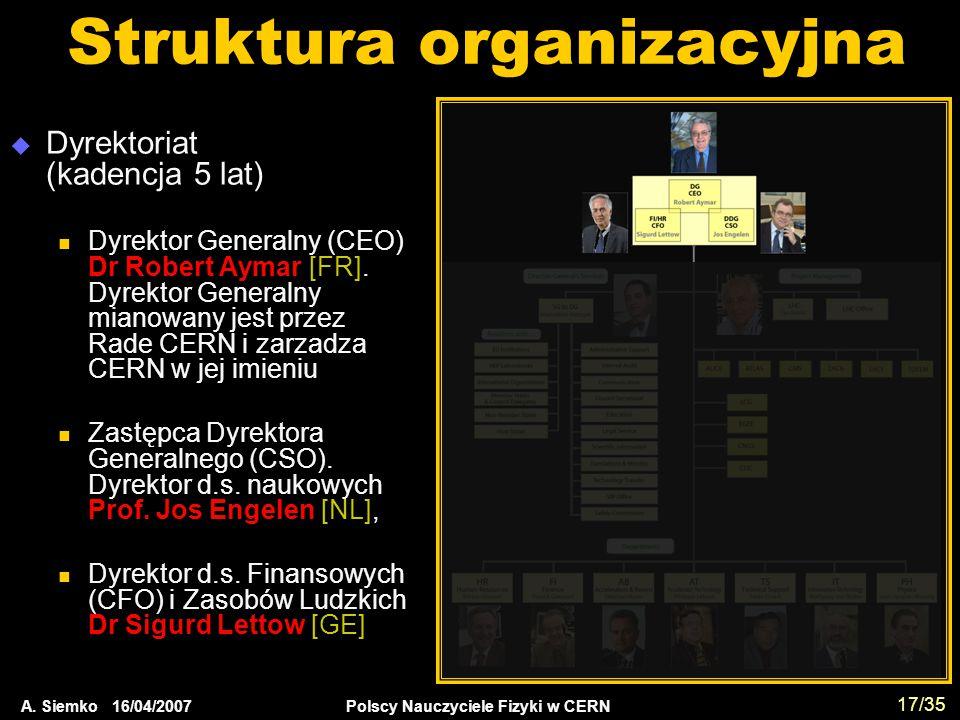 A. Siemko 16/04/2007 Polscy Nauczyciele Fizyki w CERN 17/35 Struktura organizacyjna  Dyrektoriat (kadencja 5 lat) Dyrektor Generalny (CEO) Dr Robert