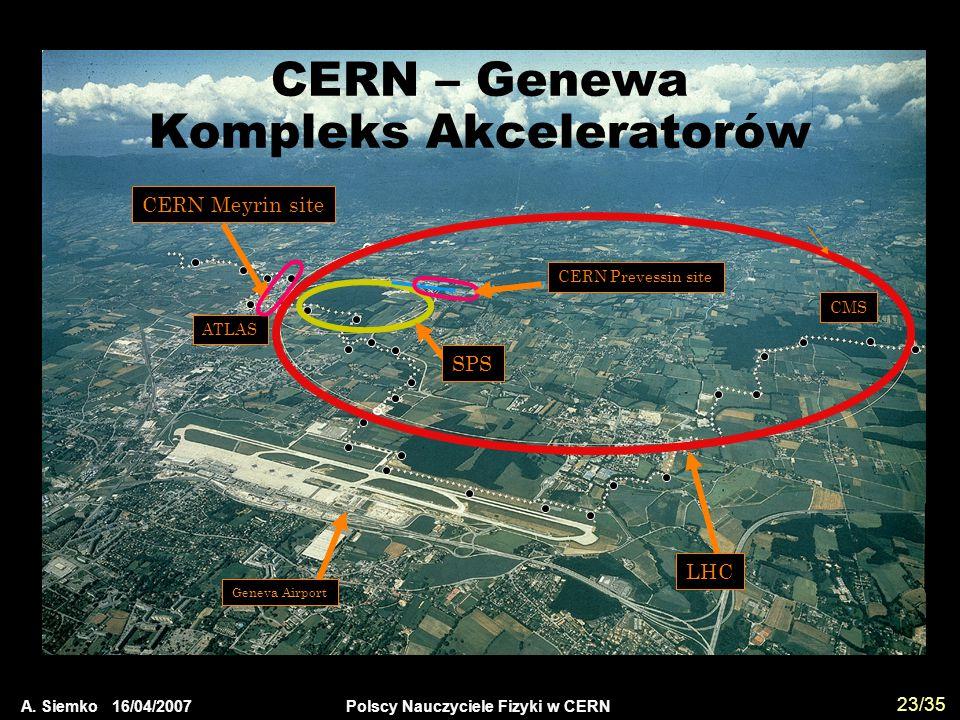 A. Siemko 16/04/2007 Polscy Nauczyciele Fizyki w CERN 23/35 Geneva Airport LHC CERN Meyrin site SPS CERN Prevessin site CMS ATLAS CERN – Genewa Komple