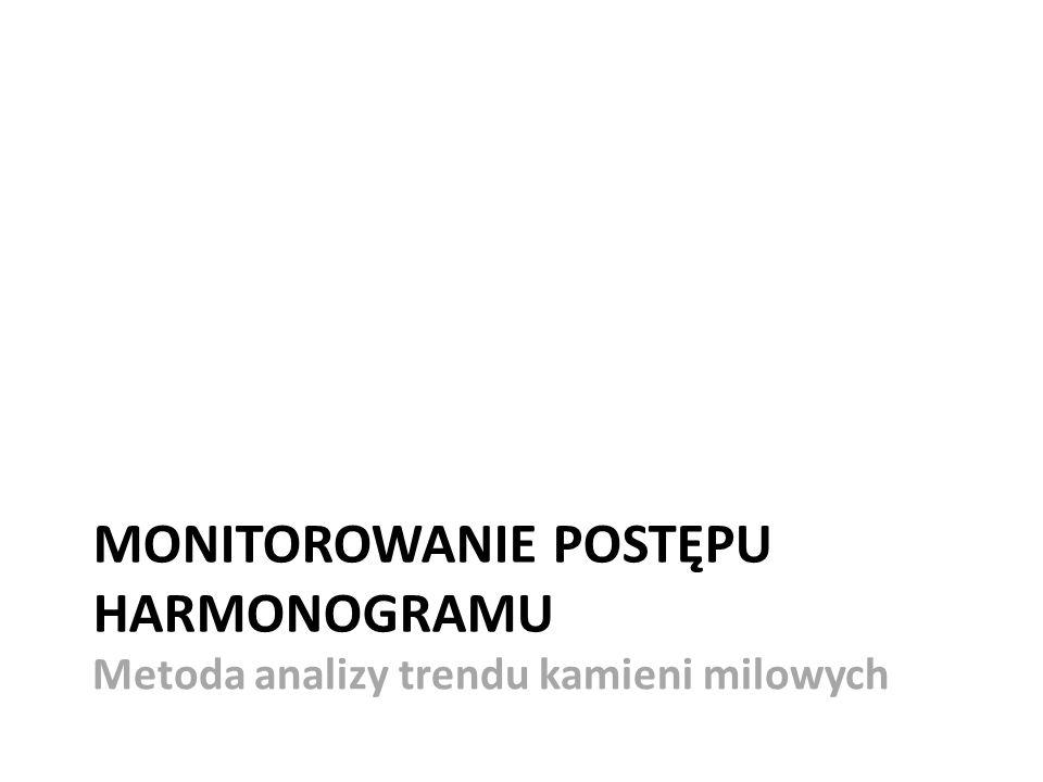 MONITOROWANIE POSTĘPU HARMONOGRAMU Metoda analizy trendu kamieni milowych