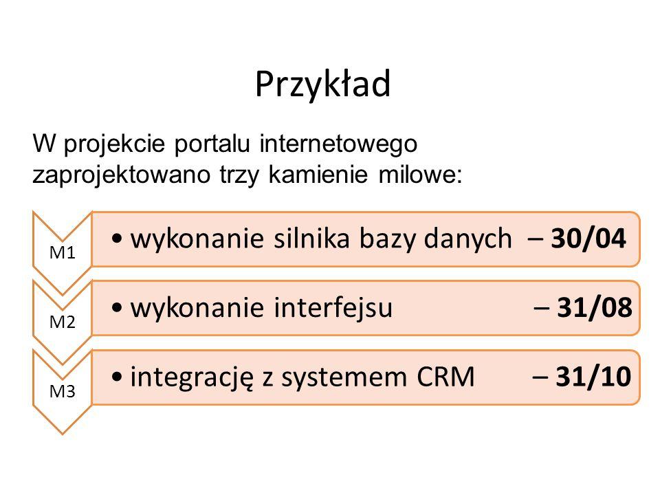 Przykład M1 wykonanie silnika bazy danych – 30/04 M2 wykonanie interfejsu – 31/08 M3 integrację z systemem CRM – 31/10 W projekcie portalu internetowe