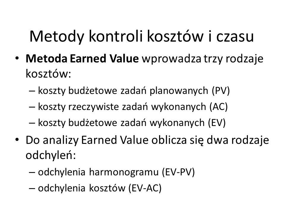 Metody kontroli kosztów i czasu Metoda Earned Value wprowadza trzy rodzaje kosztów: – koszty budżetowe zadań planowanych (PV) – koszty rzeczywiste zadań wykonanych (AC) – koszty budżetowe zadań wykonanych (EV) Do analizy Earned Value oblicza się dwa rodzaje odchyleń: – odchylenia harmonogramu (EV-PV) – odchylenia kosztów (EV-AC)