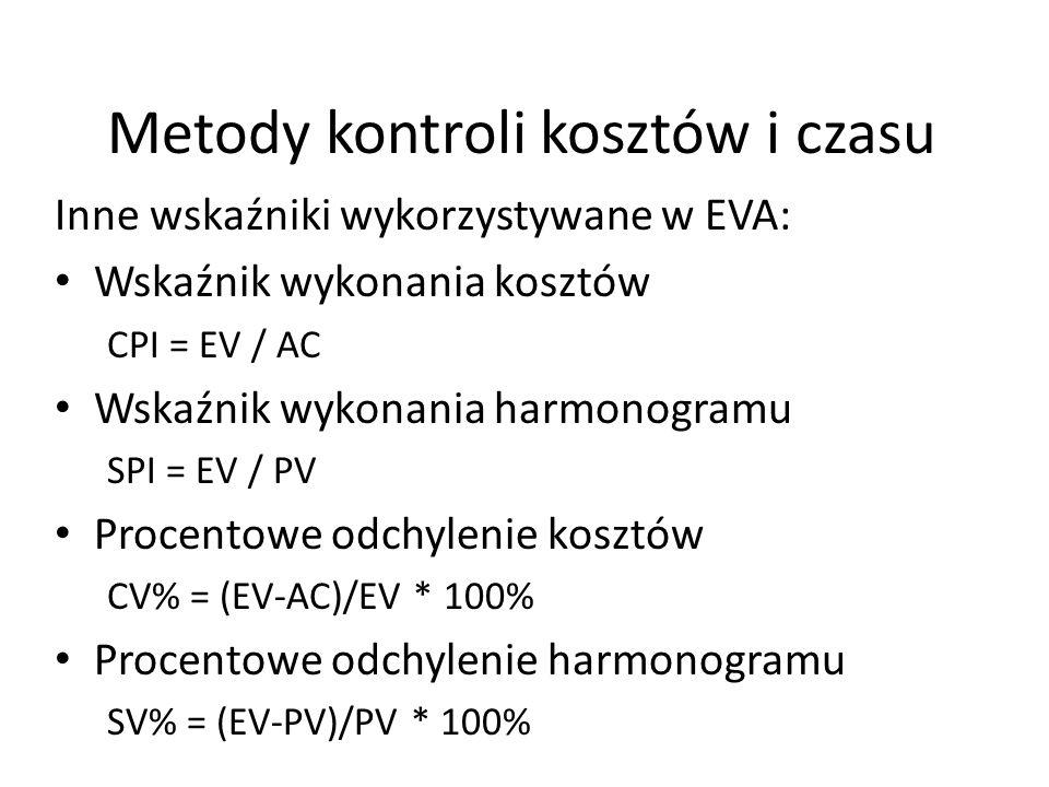 Metody kontroli kosztów i czasu Inne wskaźniki wykorzystywane w EVA: Wskaźnik wykonania kosztów CPI = EV / AC Wskaźnik wykonania harmonogramu SPI = EV