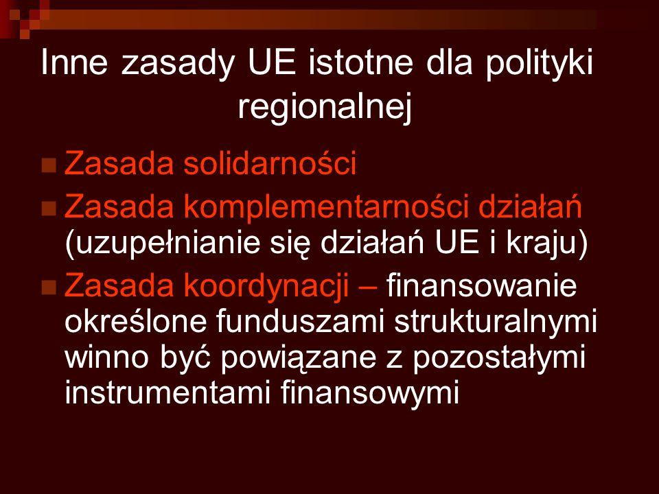 Inne zasady UE istotne dla polityki regionalnej Zasada solidarności Zasada komplementarności działań (uzupełnianie się działań UE i kraju) Zasada koor