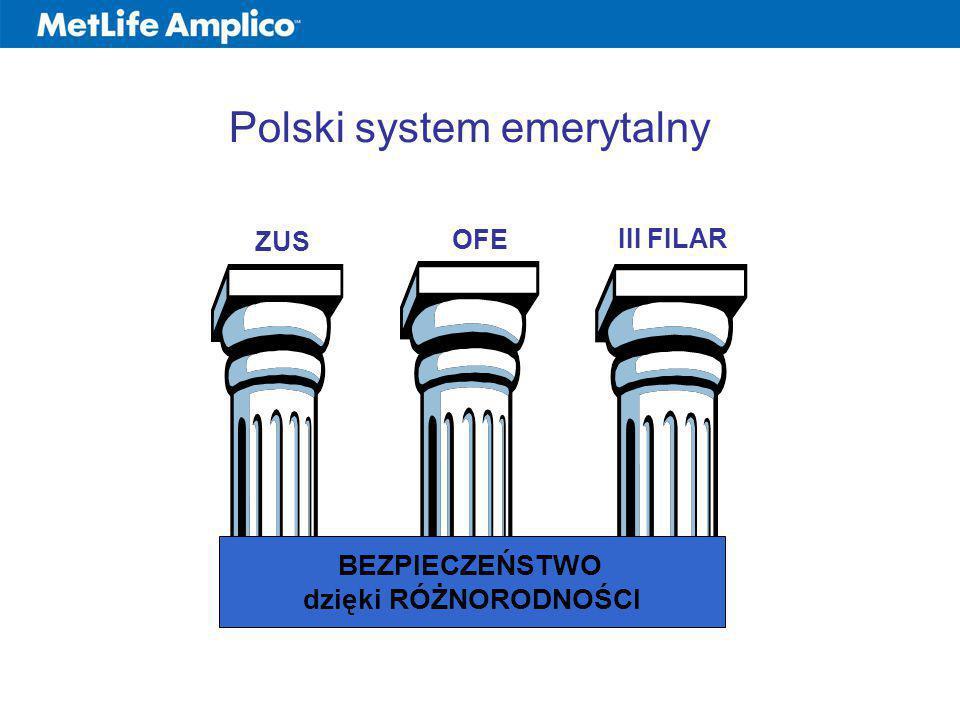 BEZPIECZEŃSTWO dzięki RÓŻNORODNOŚCI ZUS OFE III FILAR Polski system emerytalny