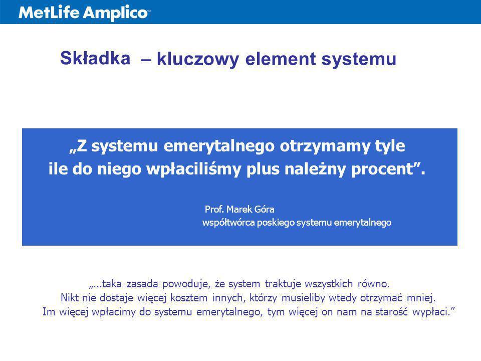 Raport Rządowy Polska 2030