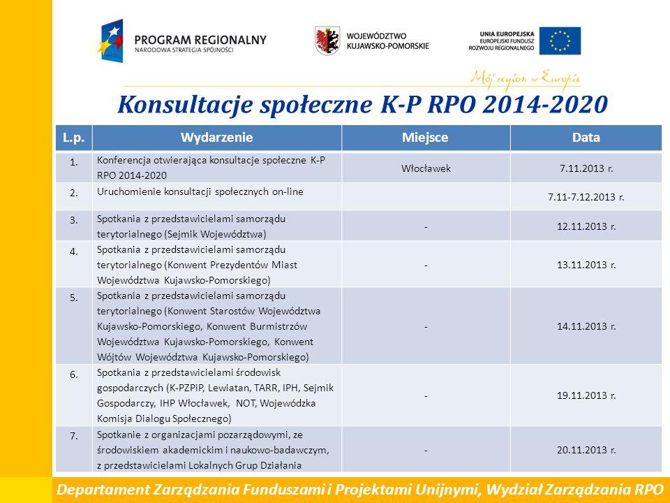 Konsultacje społeczne K-P RPO 2014-2020 L.p.WydarzenieMiejsceData 1. Konferencja otwierająca konsultacje społeczne K-P RPO 2014-2020 Włocławek7.11.201