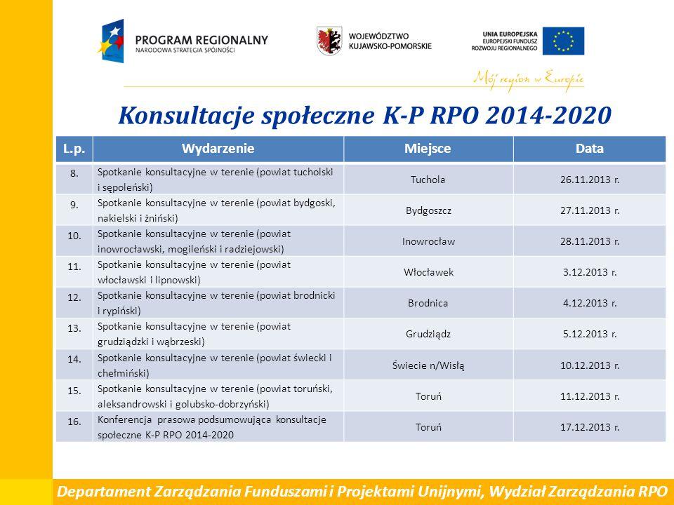 Departament Zarządzania Funduszami i Projektami Unijnymi, Wydział Zarządzania RPO Konsultacje społeczne K-P RPO 2014-2020 L.p.WydarzenieMiejsceData 8.