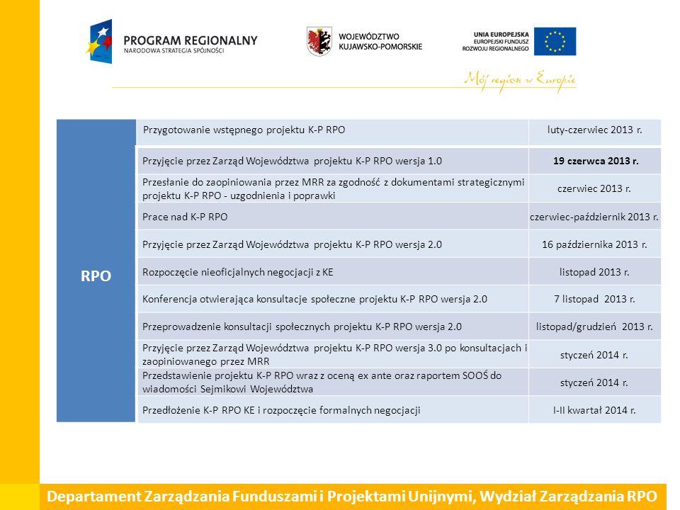 RPO Przygotowanie wstępnego projektu K-P RPOluty-czerwiec 2013 r. Przyjęcie przez Zarząd Województwa projektu K-P RPO wersja 1.0 19 czerwca 2013 r. Pr