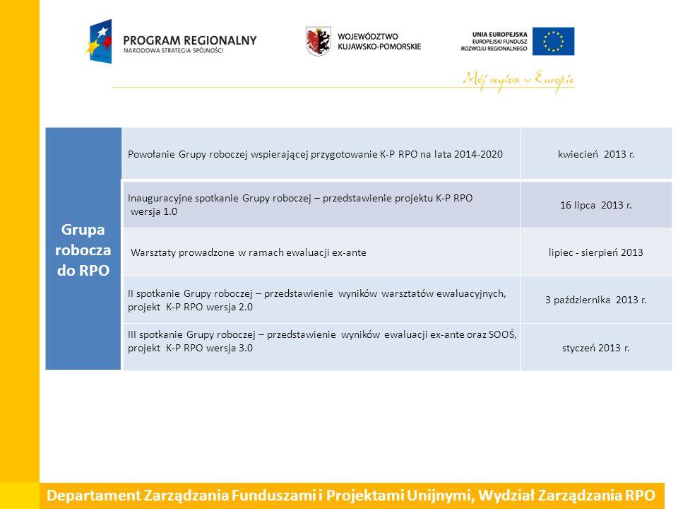 Grupa robocza do RPO Powołanie Grupy roboczej wspierającej przygotowanie K-P RPO na lata 2014-2020kwiecień 2013 r. Inauguracyjne spotkanie Grupy roboc