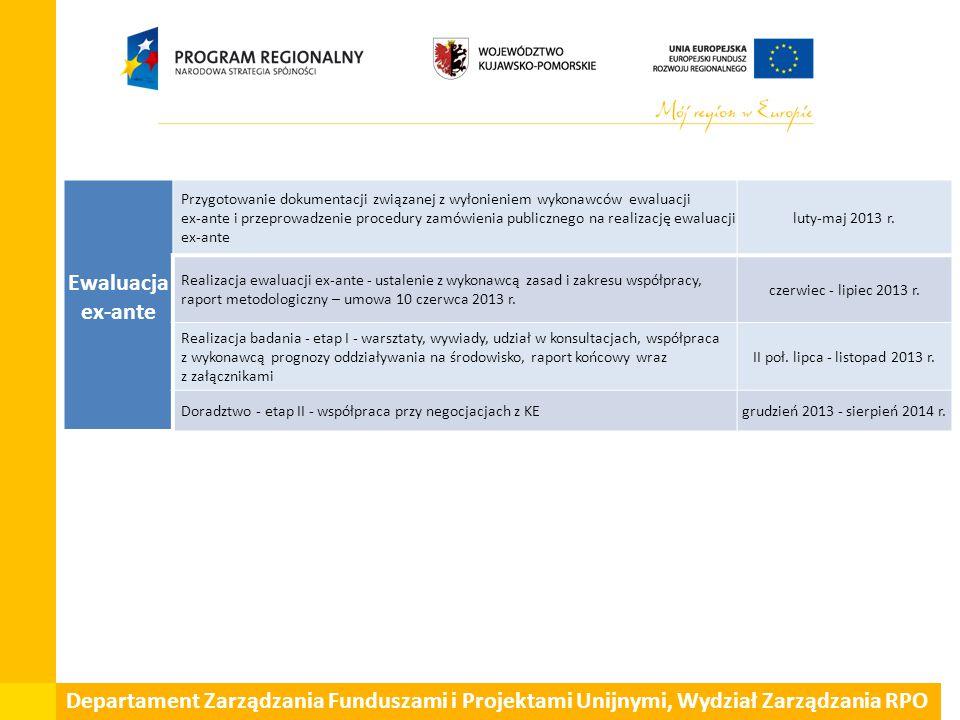 Ewaluacja ex-ante Przygotowanie dokumentacji związanej z wyłonieniem wykonawców ewaluacji ex-ante i przeprowadzenie procedury zamówienia publicznego n