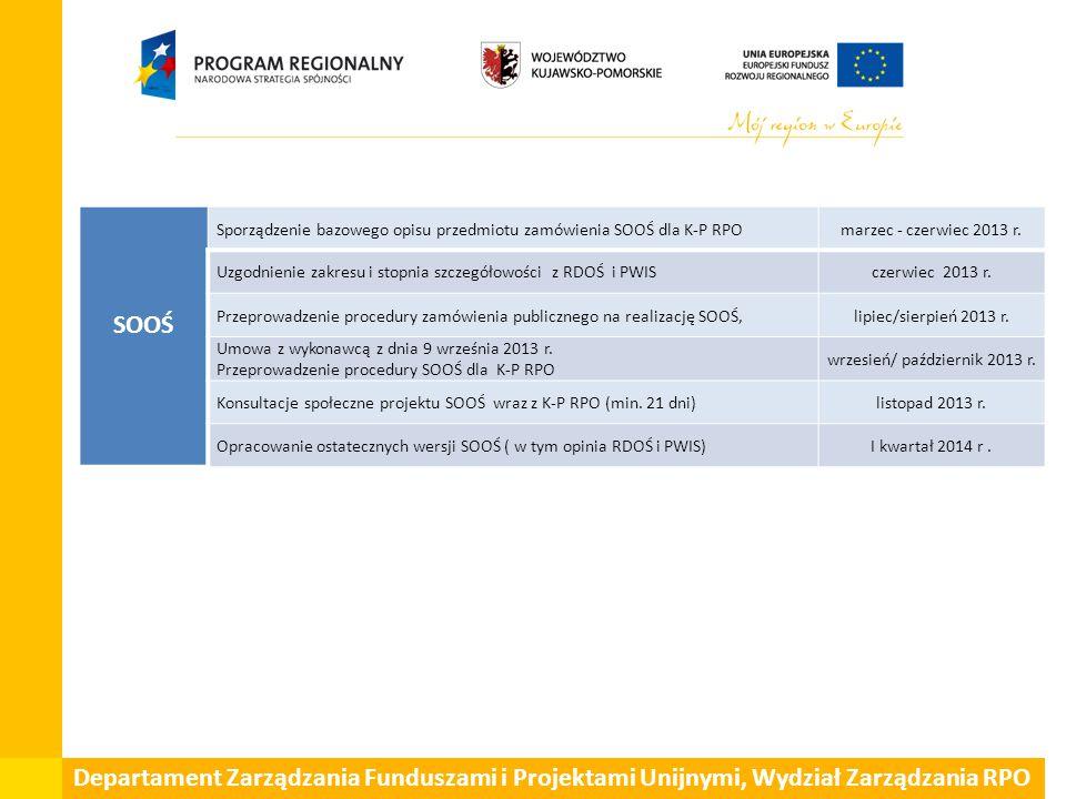 SOOŚ Sporządzenie bazowego opisu przedmiotu zamówienia SOOŚ dla K-P RPOmarzec - czerwiec 2013 r. Uzgodnienie zakresu i stopnia szczegółowości z RDOŚ i