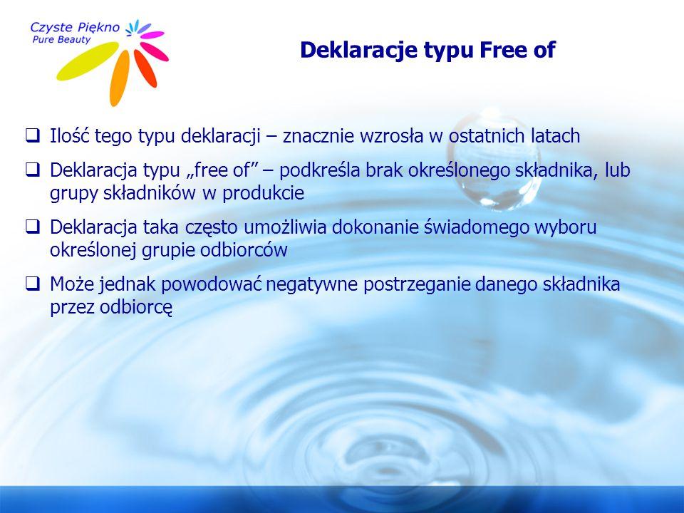 """www.czystepiekno.pl Deklaracje typu Free of  Ilość tego typu deklaracji – znacznie wzrosła w ostatnich latach  Deklaracja typu """"free of"""" – podkreśla"""
