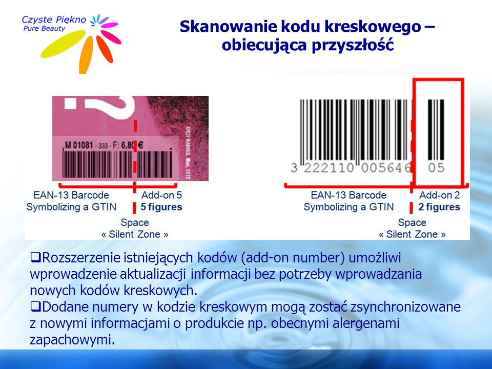 www.czystepiekno.pl Skanowanie kodu kreskowego – obiecująca przyszłość  Rozszerzenie istniejących kodów (add-on number) umożliwi wprowadzenie aktuali