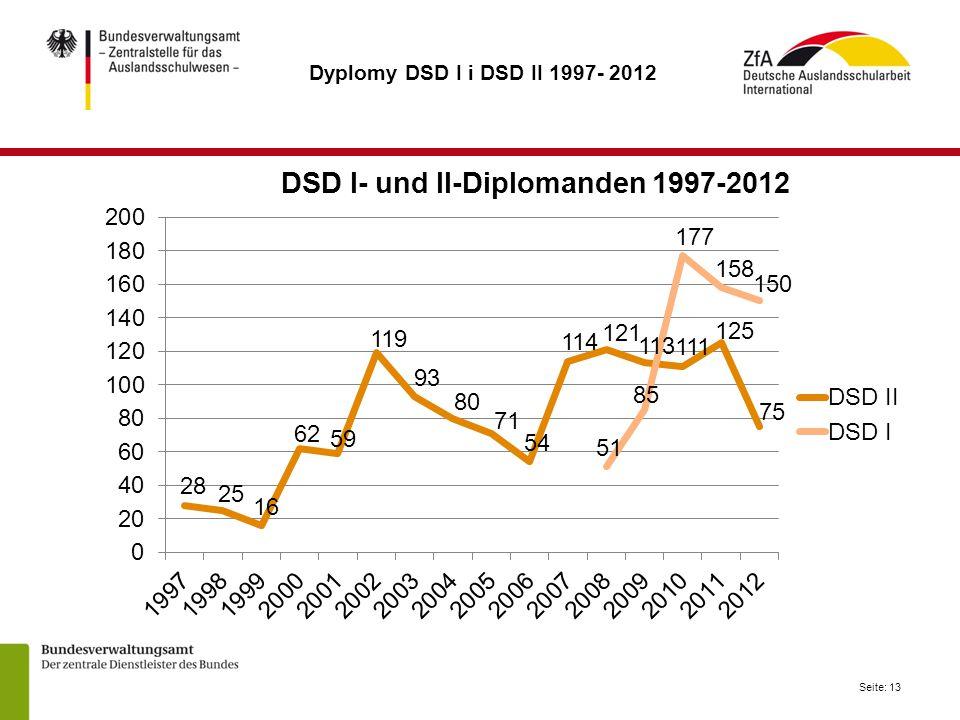 Seite: 13 Dyplomy DSD I i DSD II 1997- 2012