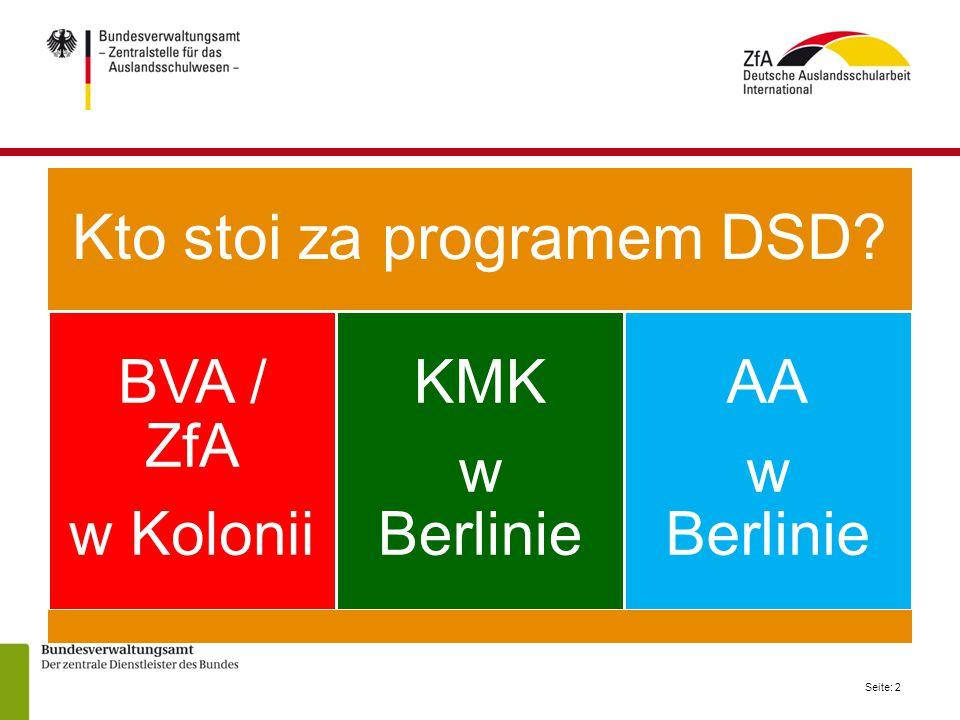 Seite: 2 Kto stoi za programem DSD? BVA / ZfA w Kolonii KMK w Berlinie AA w Berlinie