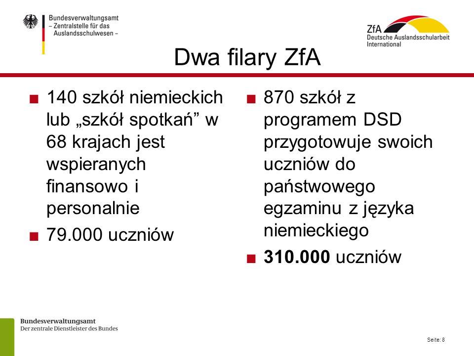 """Seite: 8 Dwa filary ZfA ■140 szkół niemieckich lub """"szkół spotkań w 68 krajach jest wspieranych finansowo i personalnie ■79.000 uczniów ■870 szkół z programem DSD przygotowuje swoich uczniów do państwowego egzaminu z języka niemieckiego ■310.000 uczniów"""