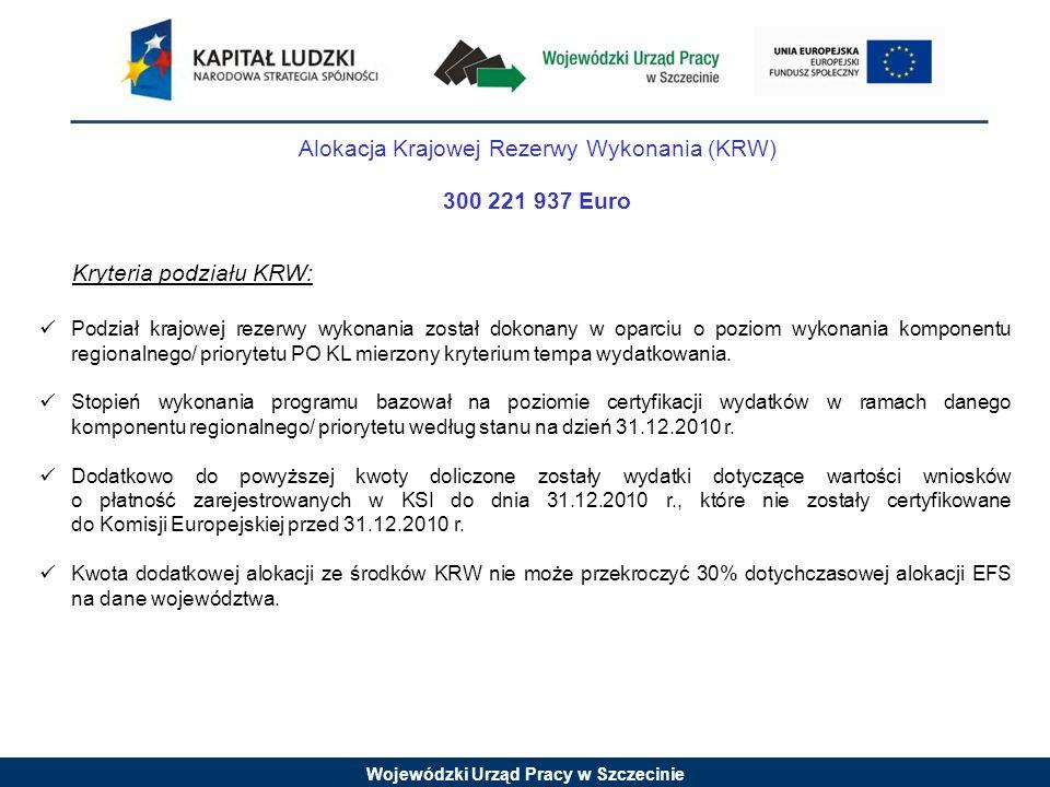 Wojewódzki Urząd Pracy w Szczecinie Alokacja Krajowej Rezerwy Wykonania (KRW) 300 221 937 Euro Podział krajowej rezerwy wykonania został dokonany w oparciu o poziom wykonania komponentu regionalnego/ priorytetu PO KL mierzony kryterium tempa wydatkowania.
