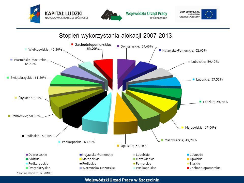 Wojewódzki Urząd Pracy w Szczecinie Stopień wykorzystania alokacji 2007-2013 *Stan na dzień 31.12.