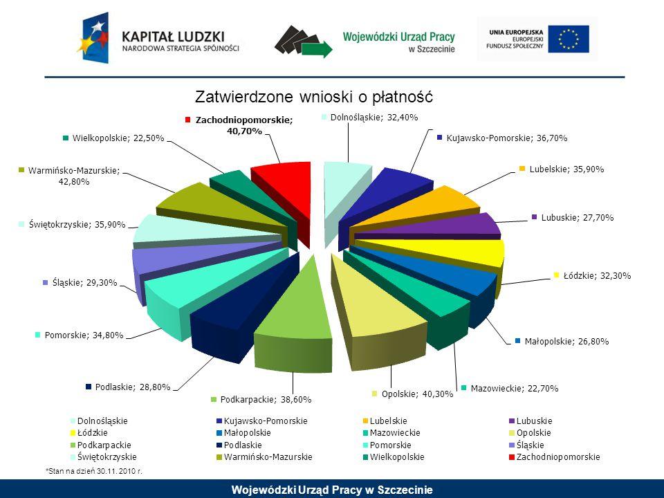 Wojewódzki Urząd Pracy w Szczecinie Zatwierdzone wnioski o płatność *Stan na dzień 30.11. 2010 r.