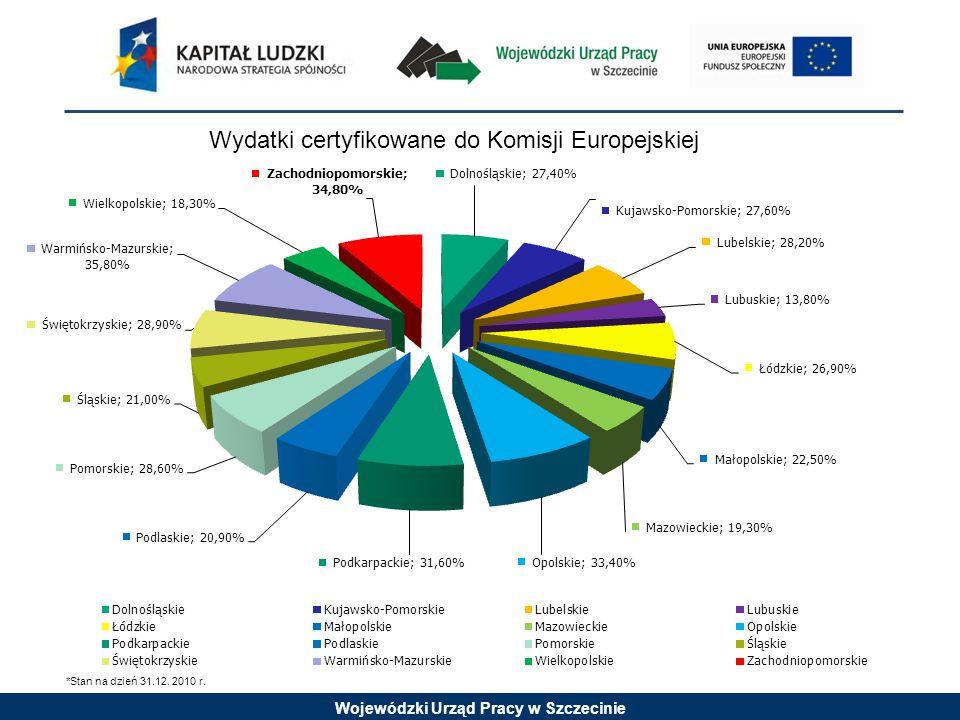Wojewódzki Urząd Pracy w Szczecinie Wydatki certyfikowane do Komisji Europejskiej *Stan na dzień 31.12.