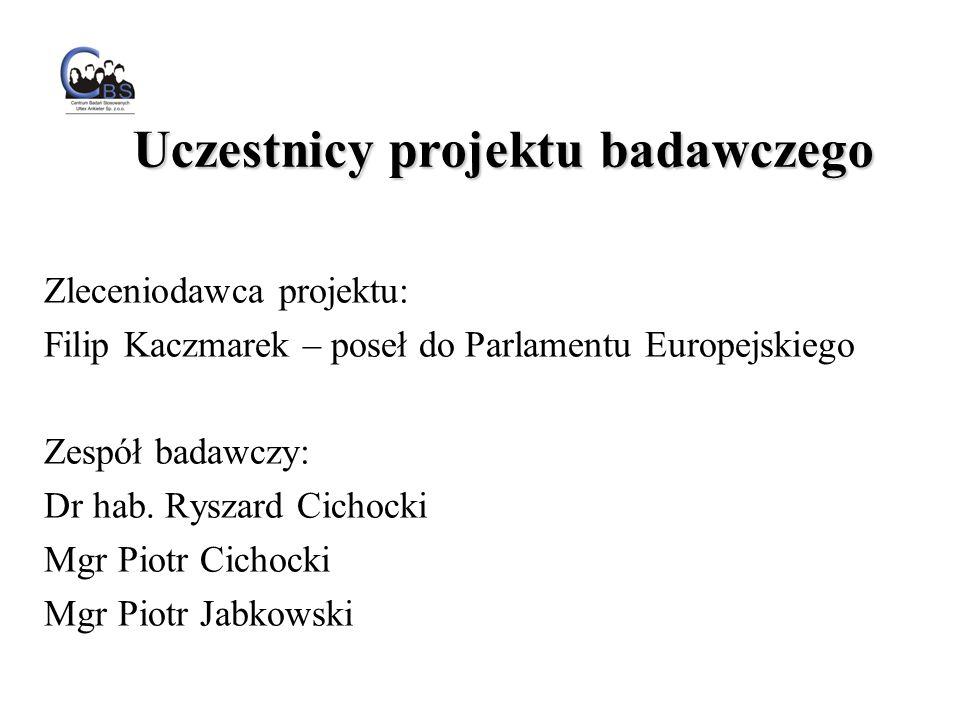 Zleceniodawca projektu: Filip Kaczmarek – poseł do Parlamentu Europejskiego Zespół badawczy: Dr hab.
